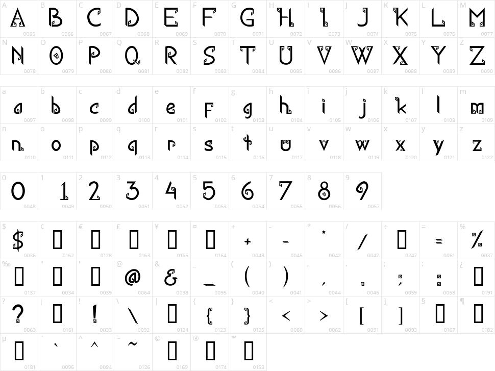 Kana Character Map