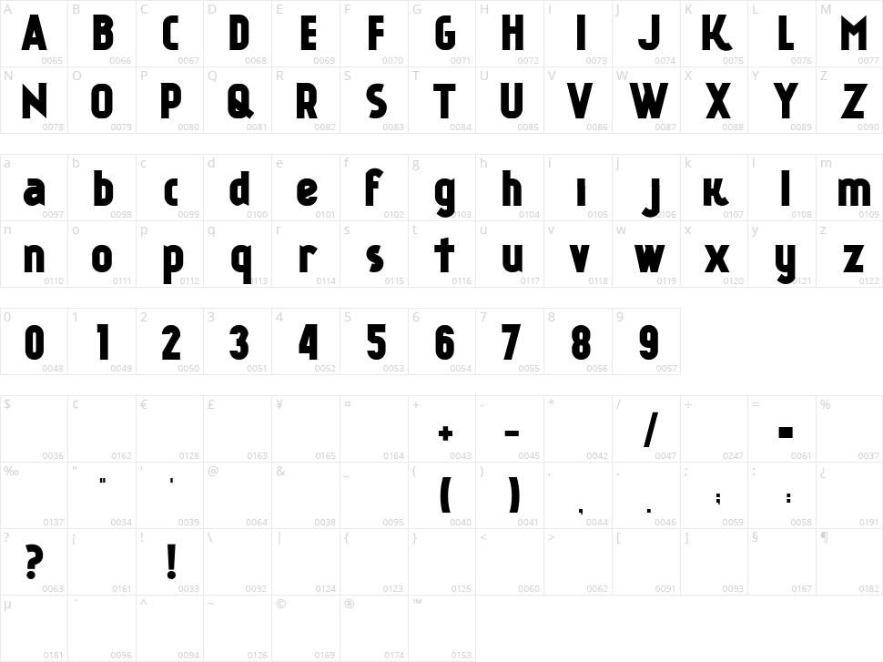 Kankin Character Map