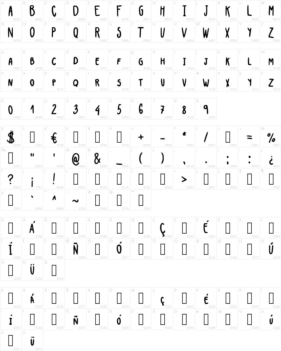Kap Character Map