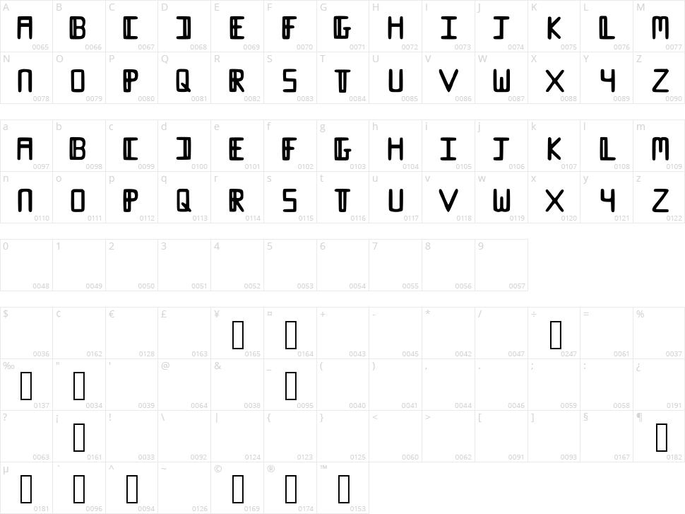 Karabey Character Map