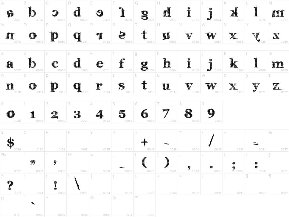 Karabine Character Map