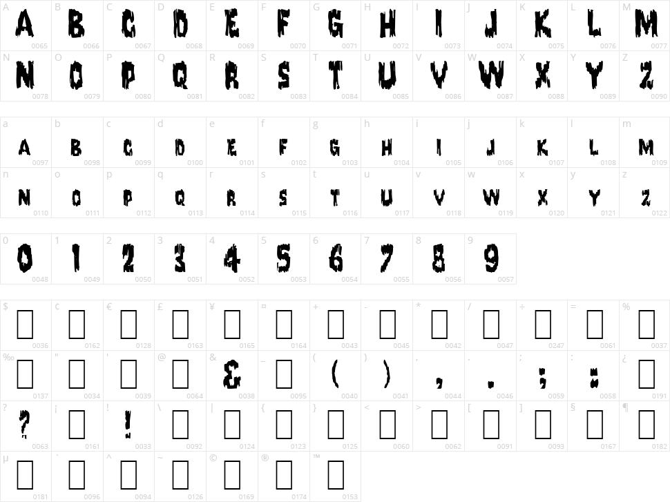 Karloff Character Map