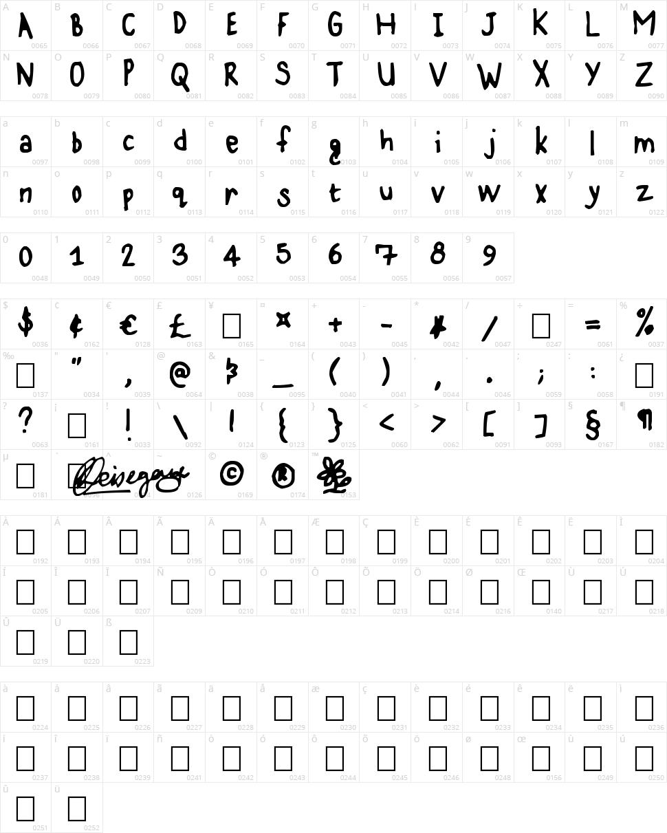 Karz 001 Character Map