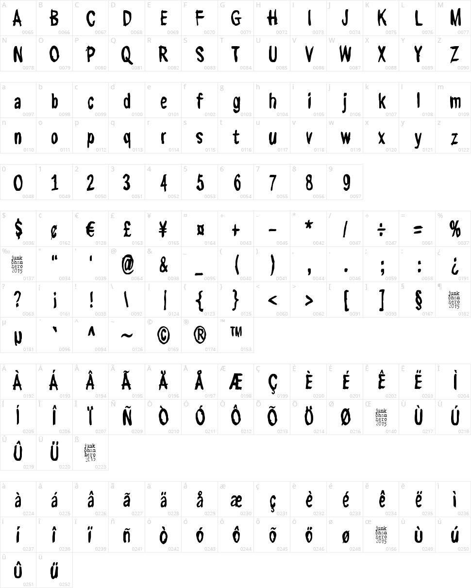 Kasuaari kirjastossa Character Map