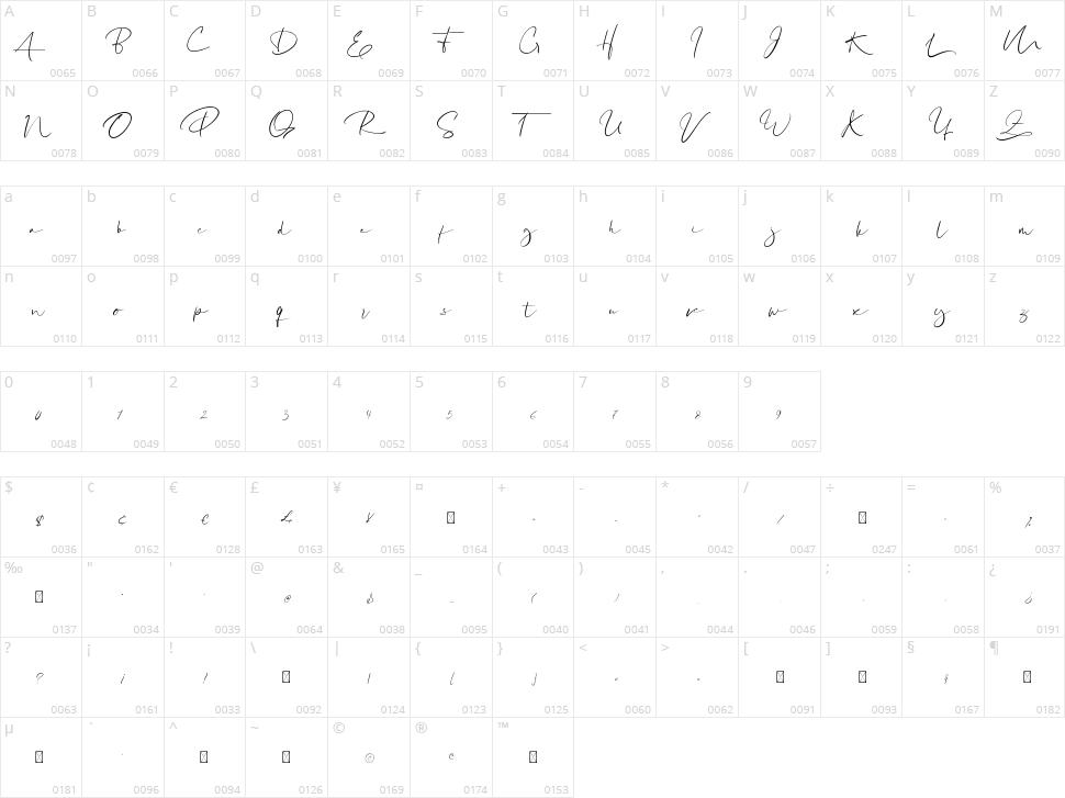 Katagami Signature Character Map