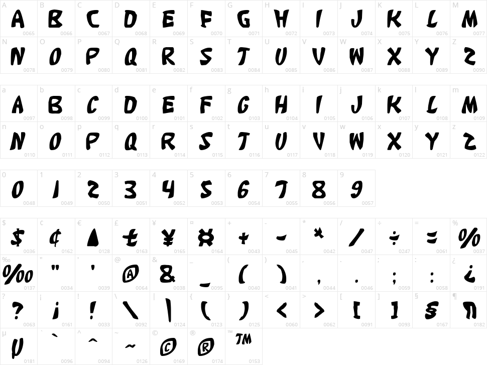 Katana Character Map