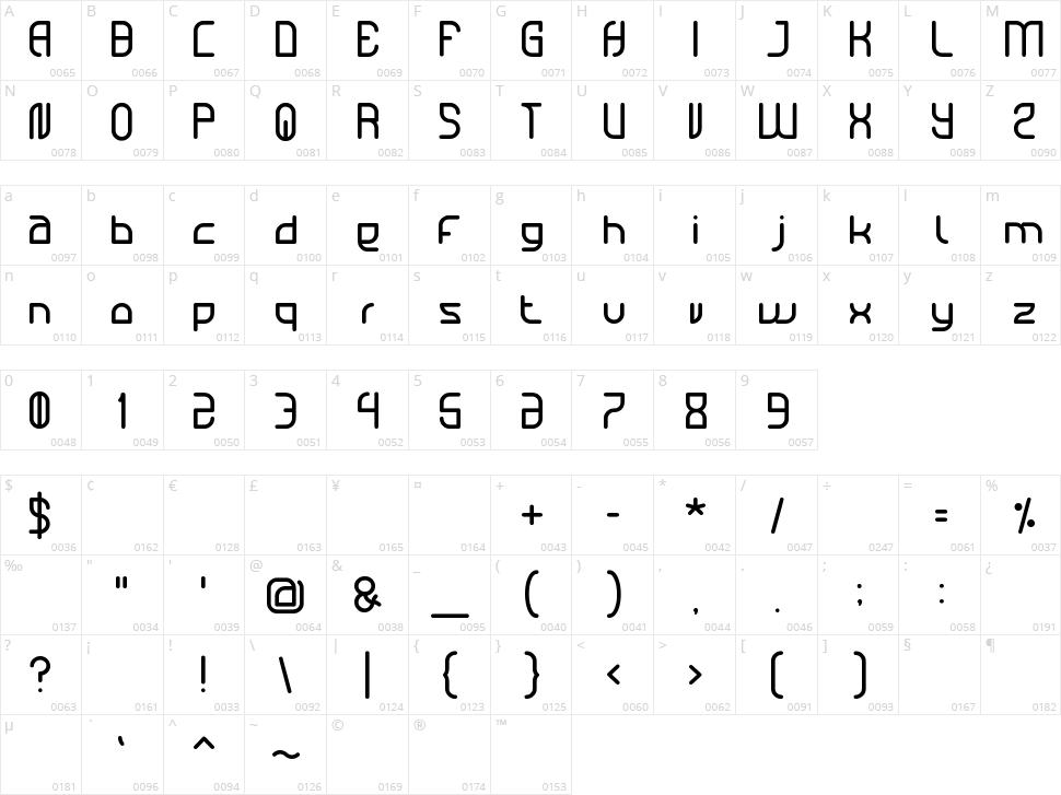 Katarzyna Character Map
