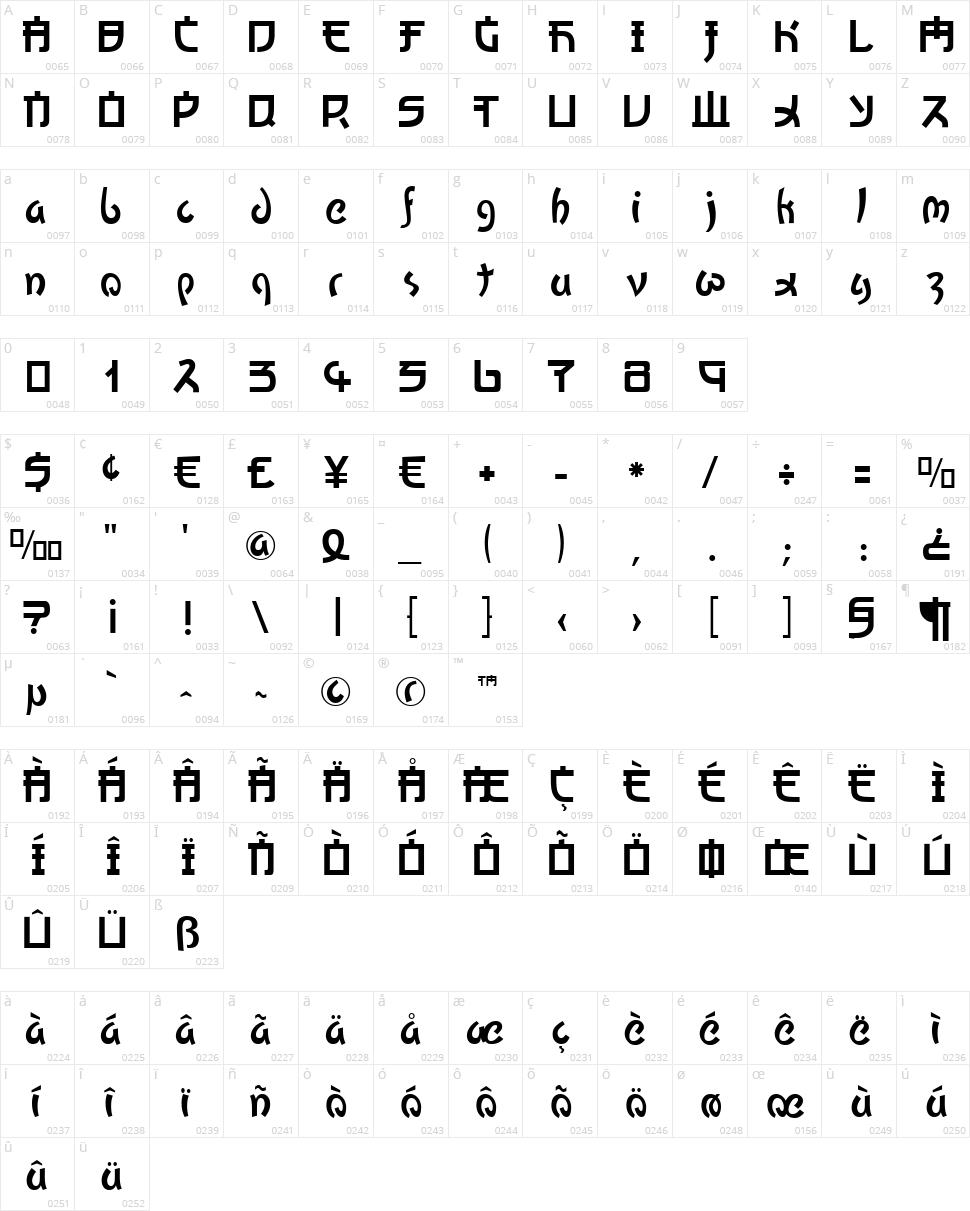 Kato Character Map