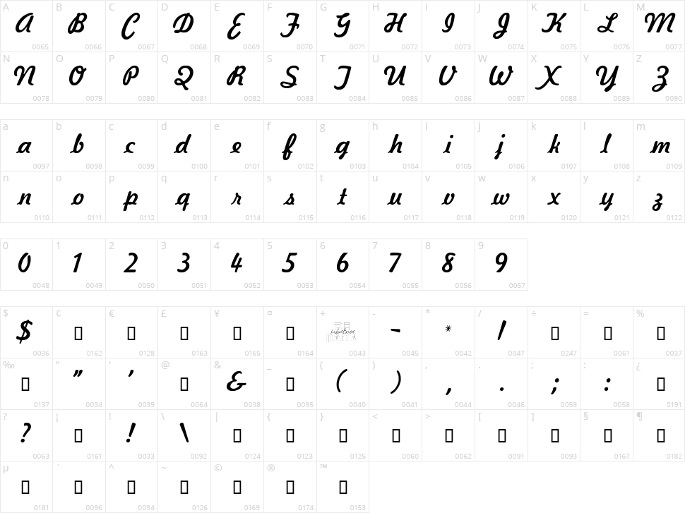 Kavaler Kursive Character Map