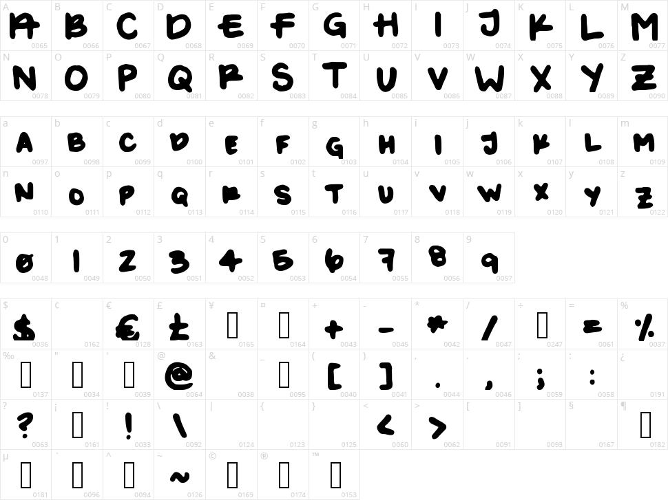 Kayla 1 Character Map