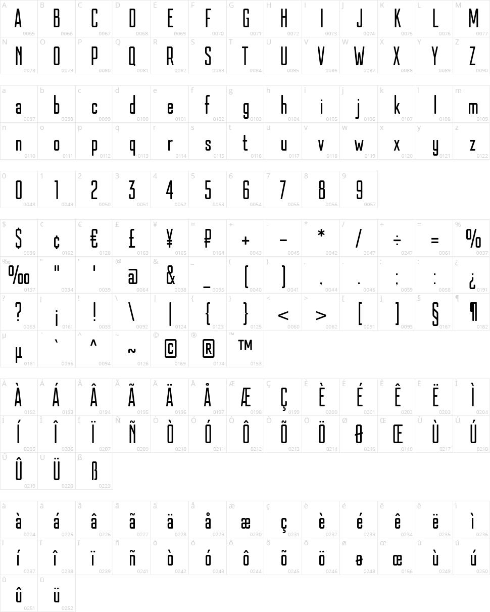 Kazmann Sans Character Map