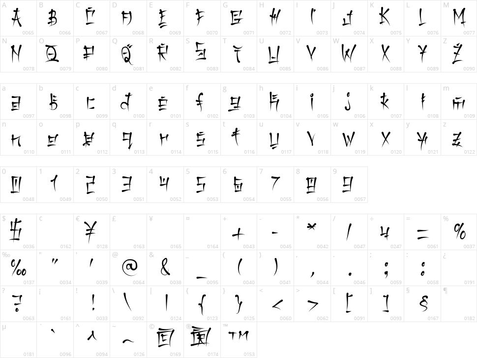 Keetano Gaijin + Katakana Character Map
