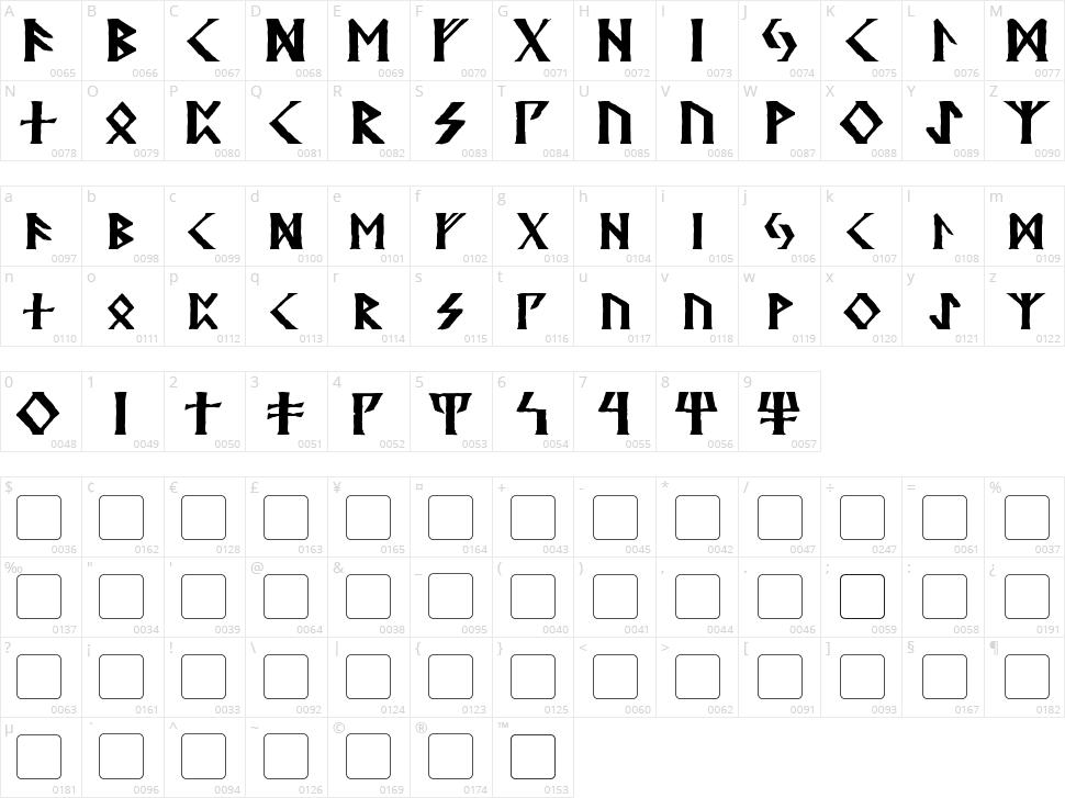 Kehdrai Character Map