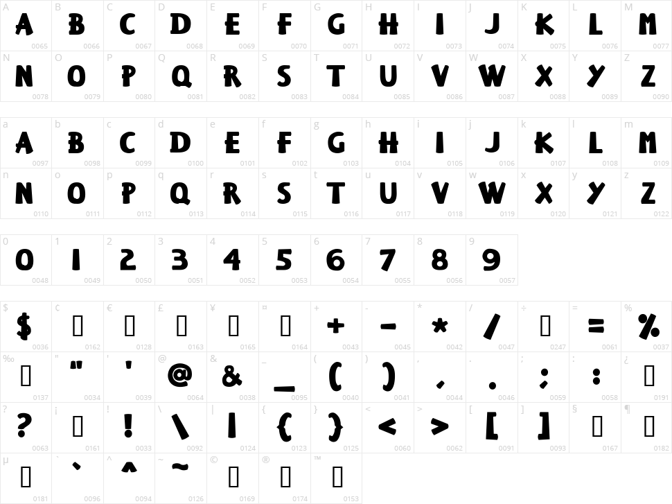 Keiser Sousa Character Map