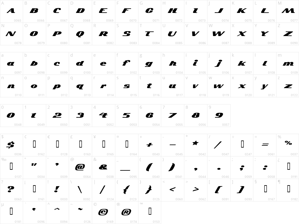 Kelvinized Character Map