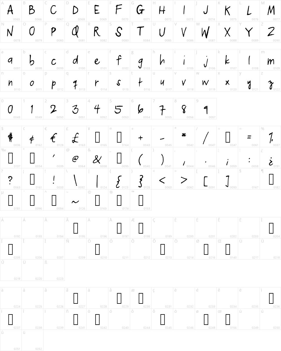 Kelvin Print Character Map