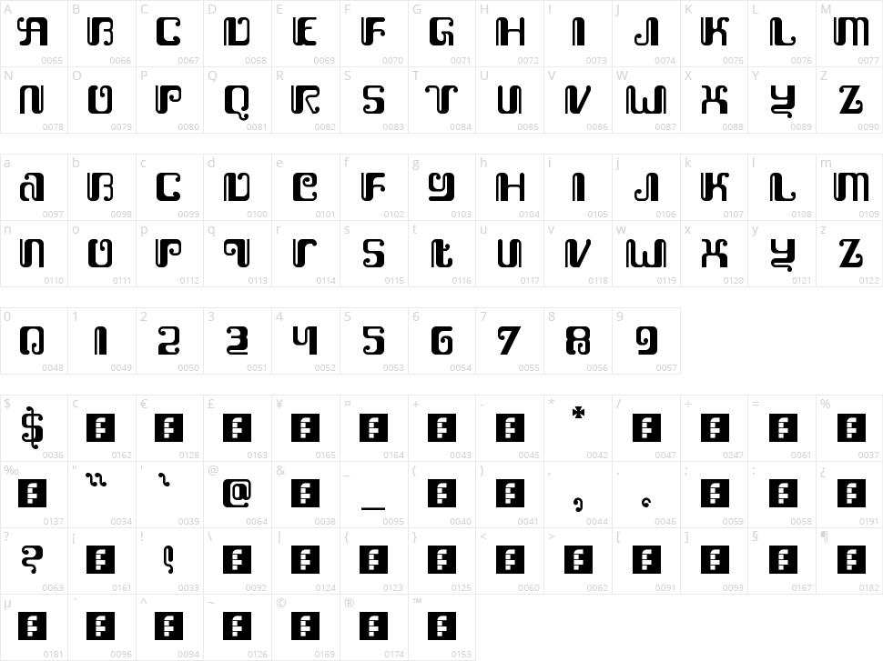 Kemasyuran Jawa Character Map