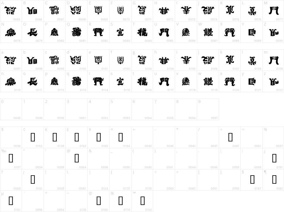 Kemuri Character Map