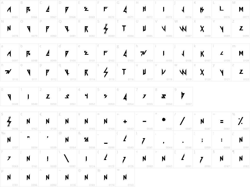 Ke$ha Character Map