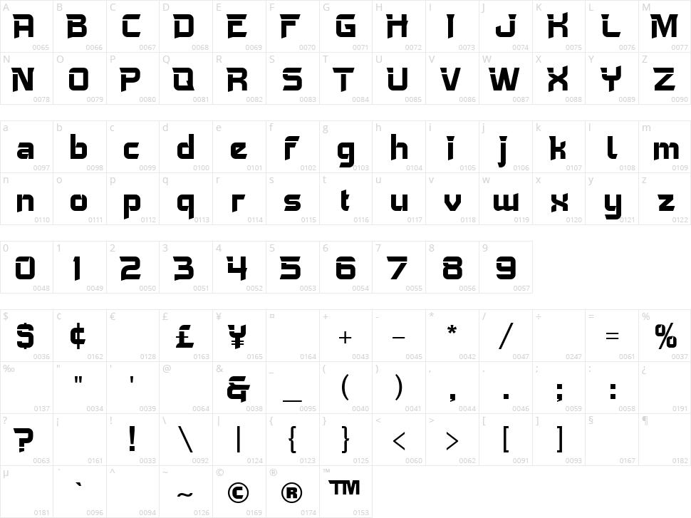 Ketsana Character Map