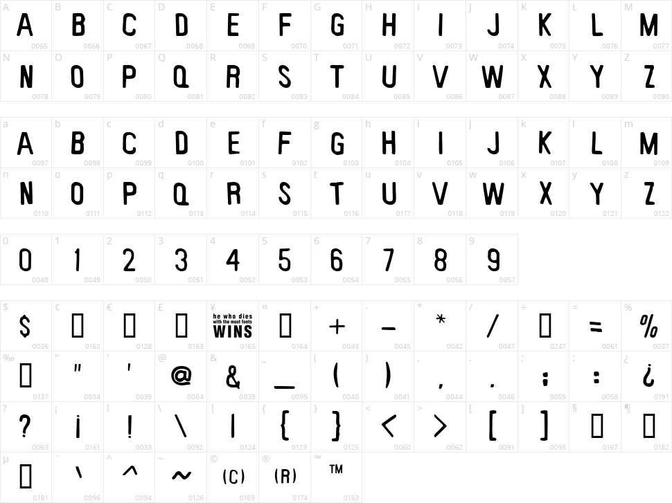 Keyboard Plaque Character Map