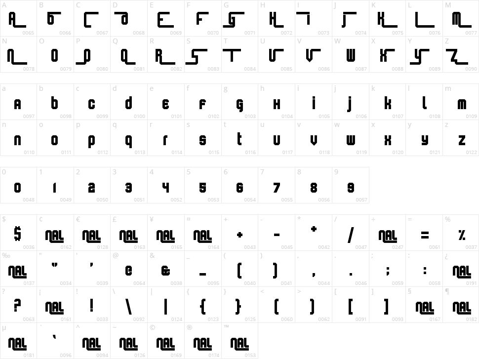 Keyboard Warrior Character Map