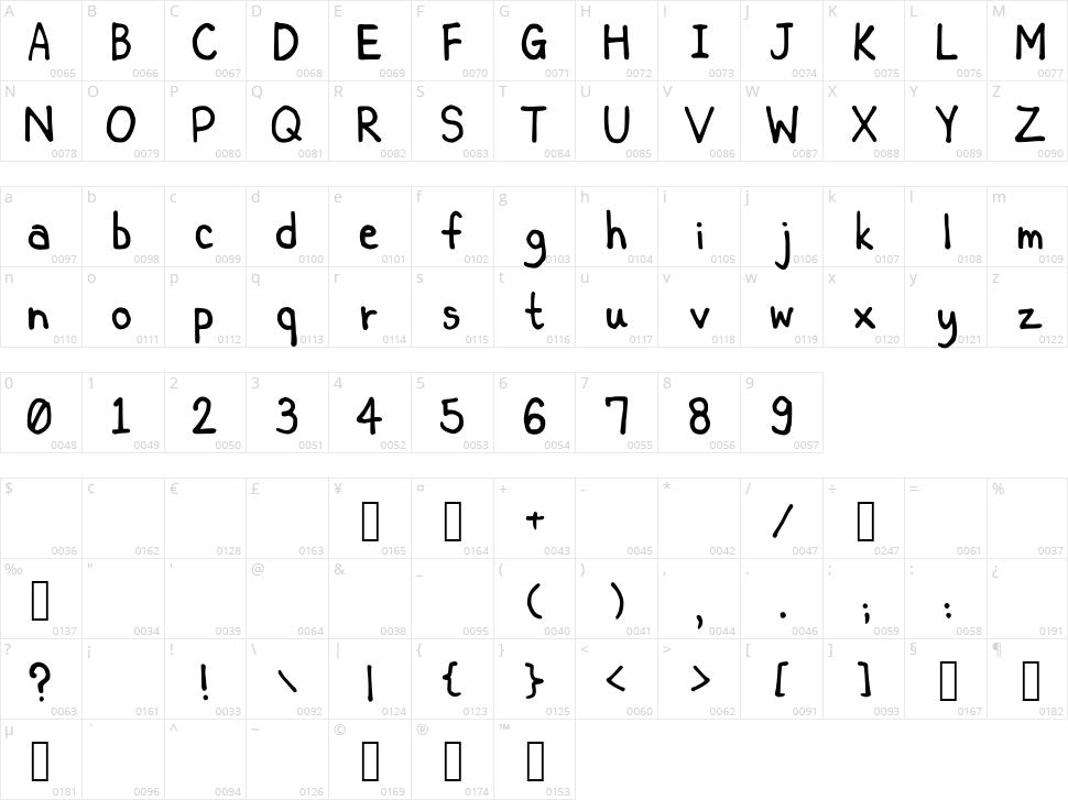 Key's Comic Character Map