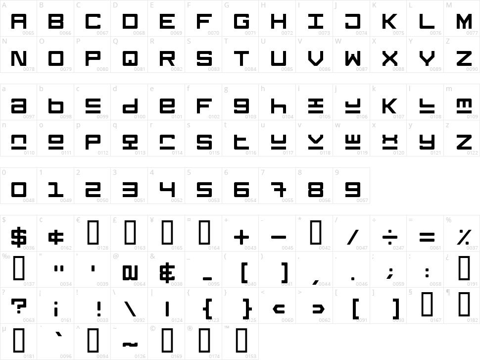 Keystone Character Map
