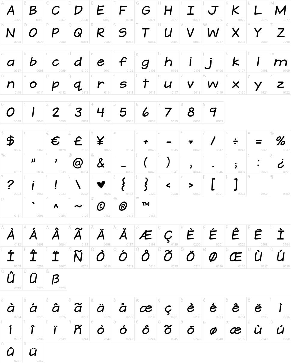 KG A Teeny Tiny Font Character Map