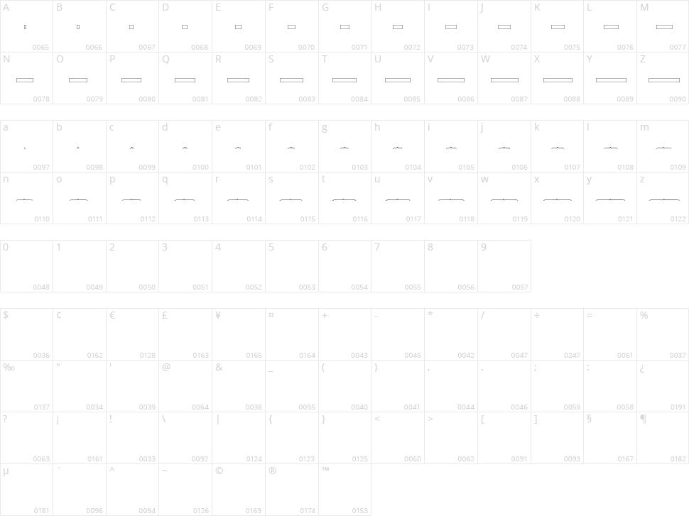 KG Math Bar Models Character Map