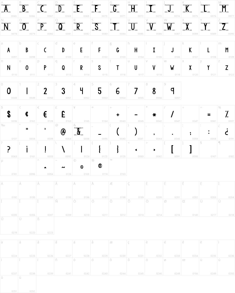 KG Modern Monogram Character Map