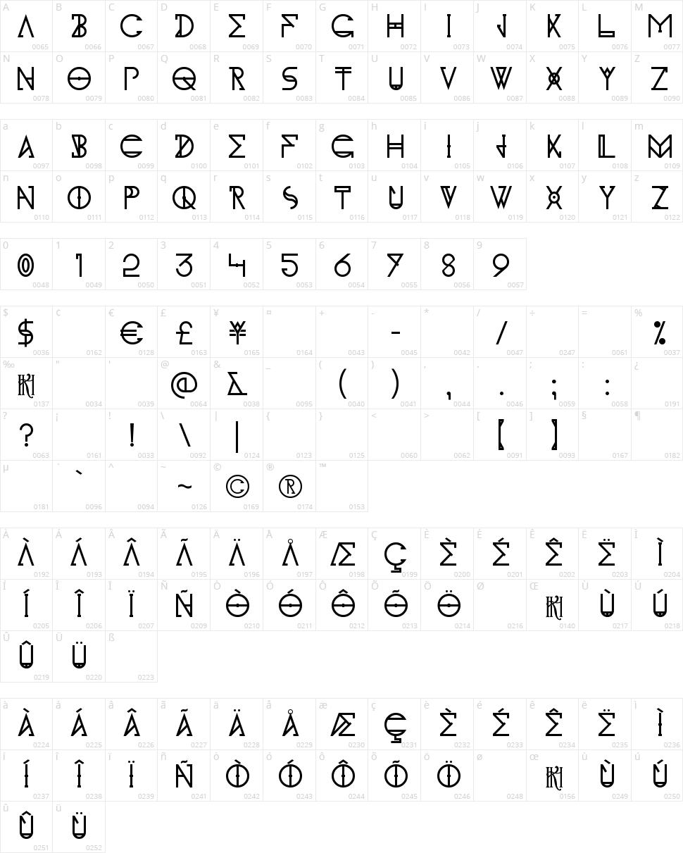 KH Idonx Character Map