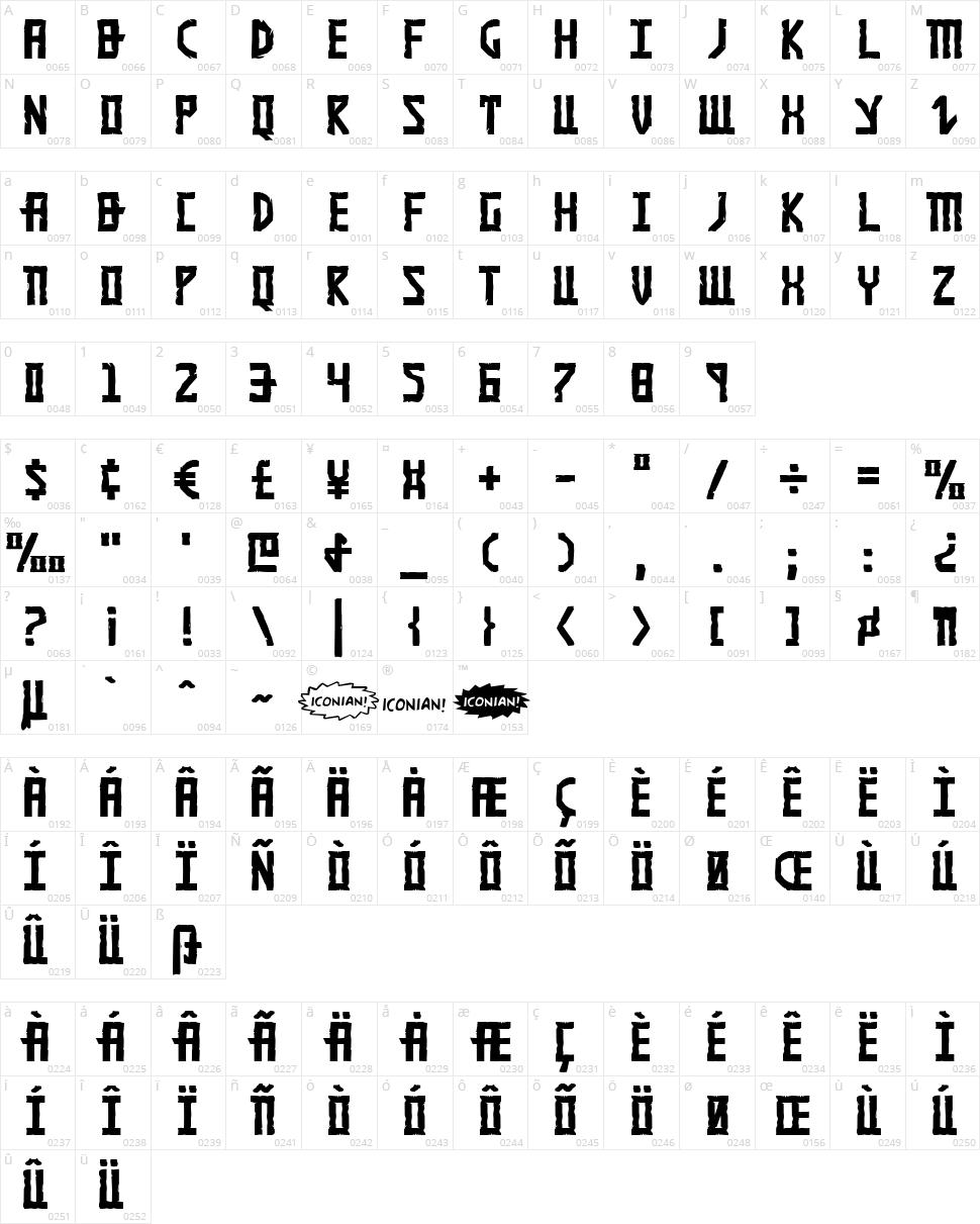 Khazad-Dum Character Map