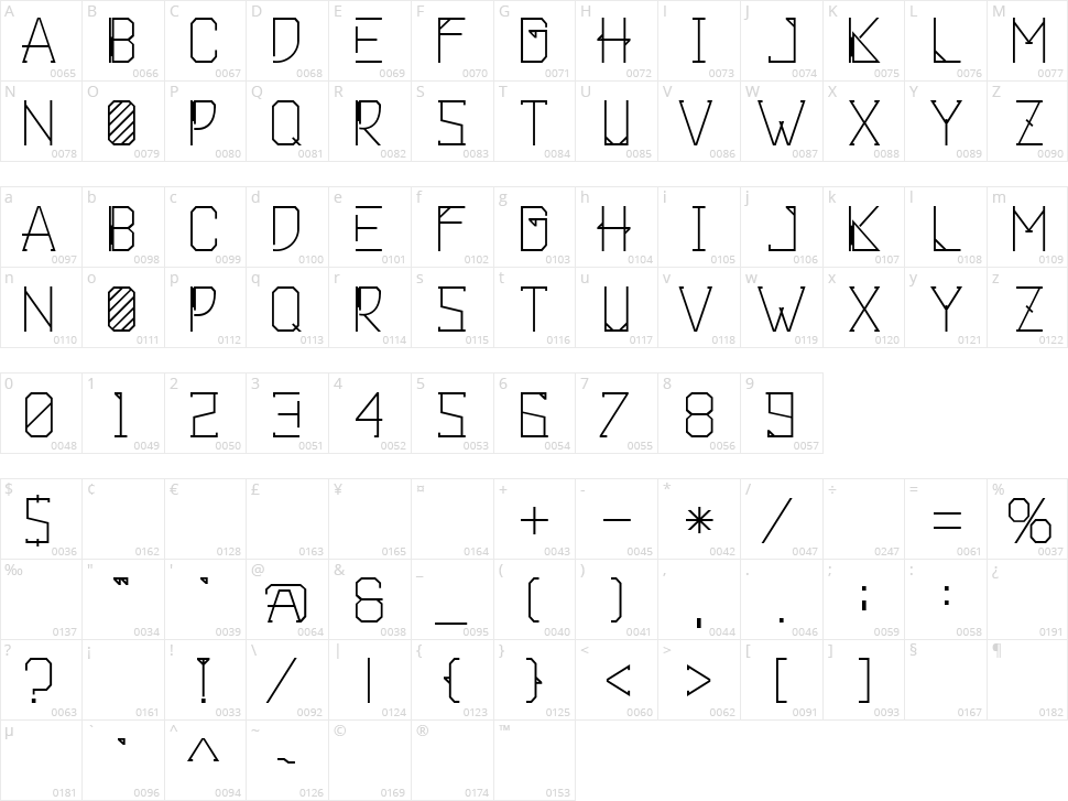 Khemala Character Map