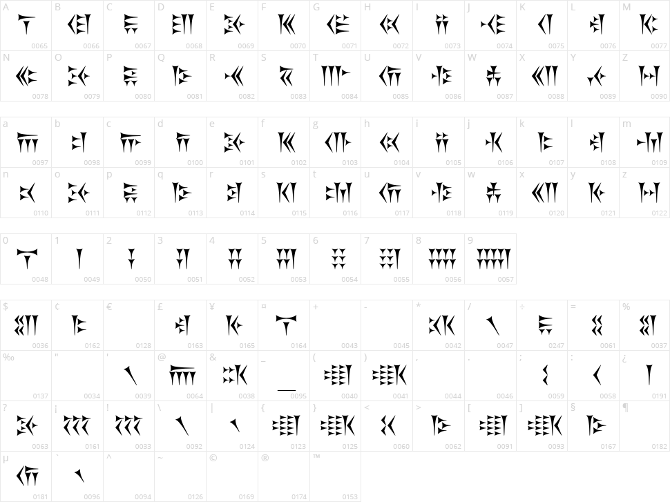 Khosrau Character Map