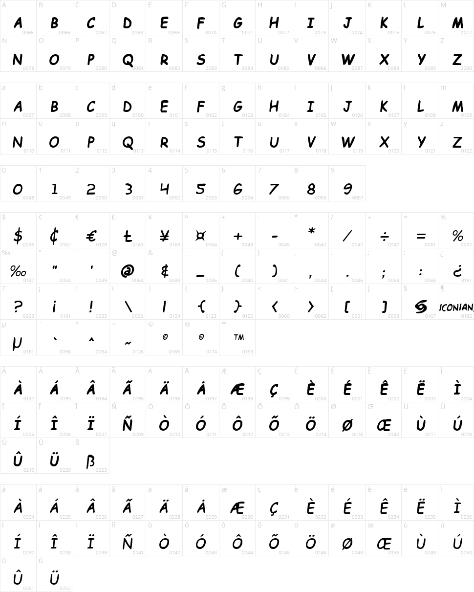 Kid Cobalt Character Map
