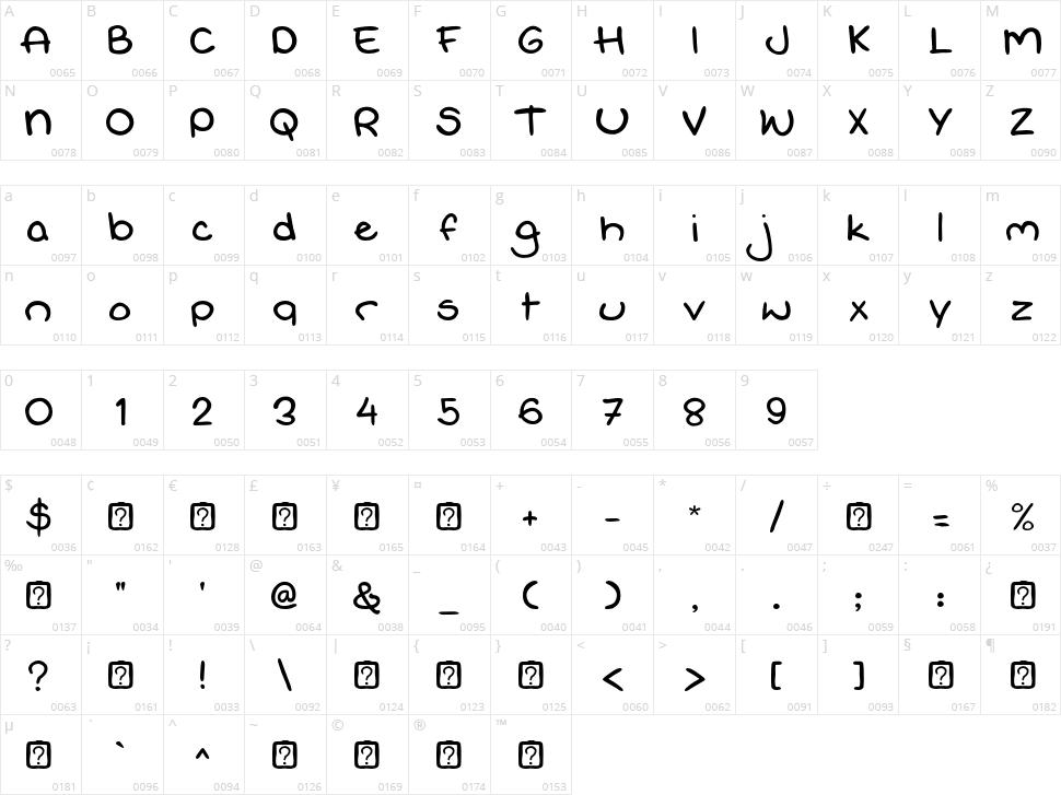 Kidplay Character Map
