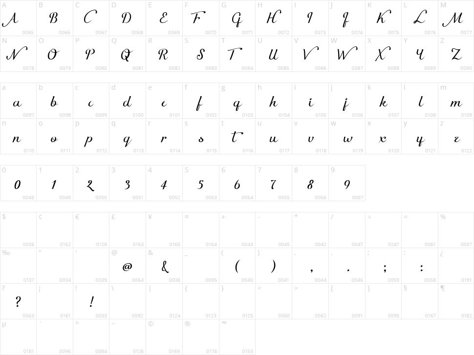 Kikelet Character Map