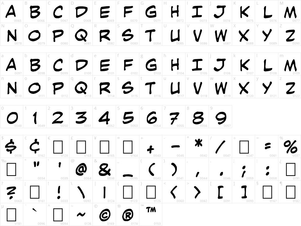 Kimmun Character Map