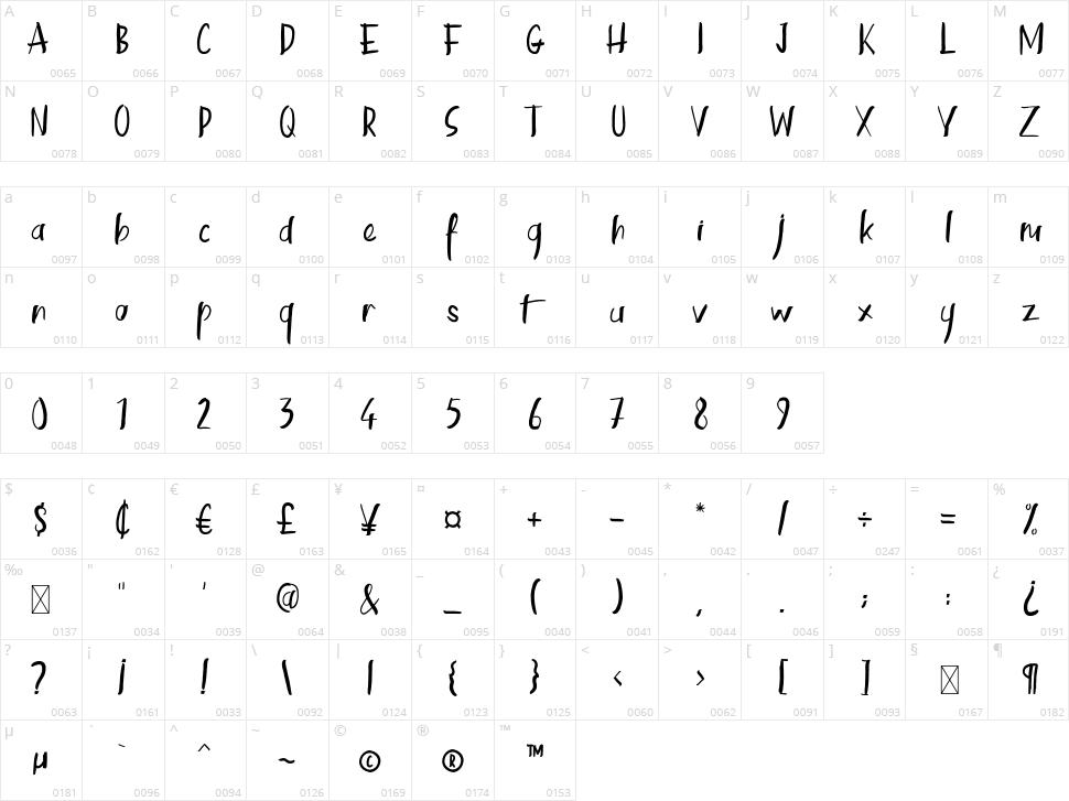 Kinemon Character Map