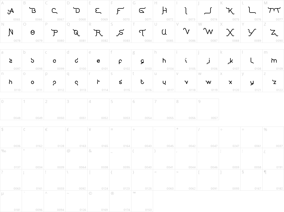 King Of Font And Typography Character Map