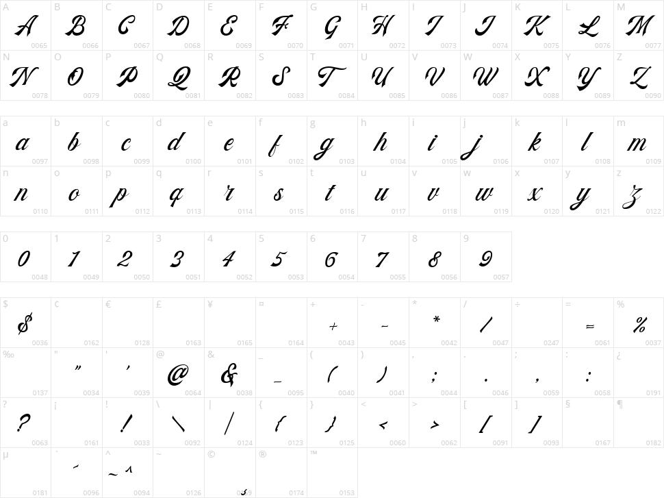 Kingdrops Script Character Map