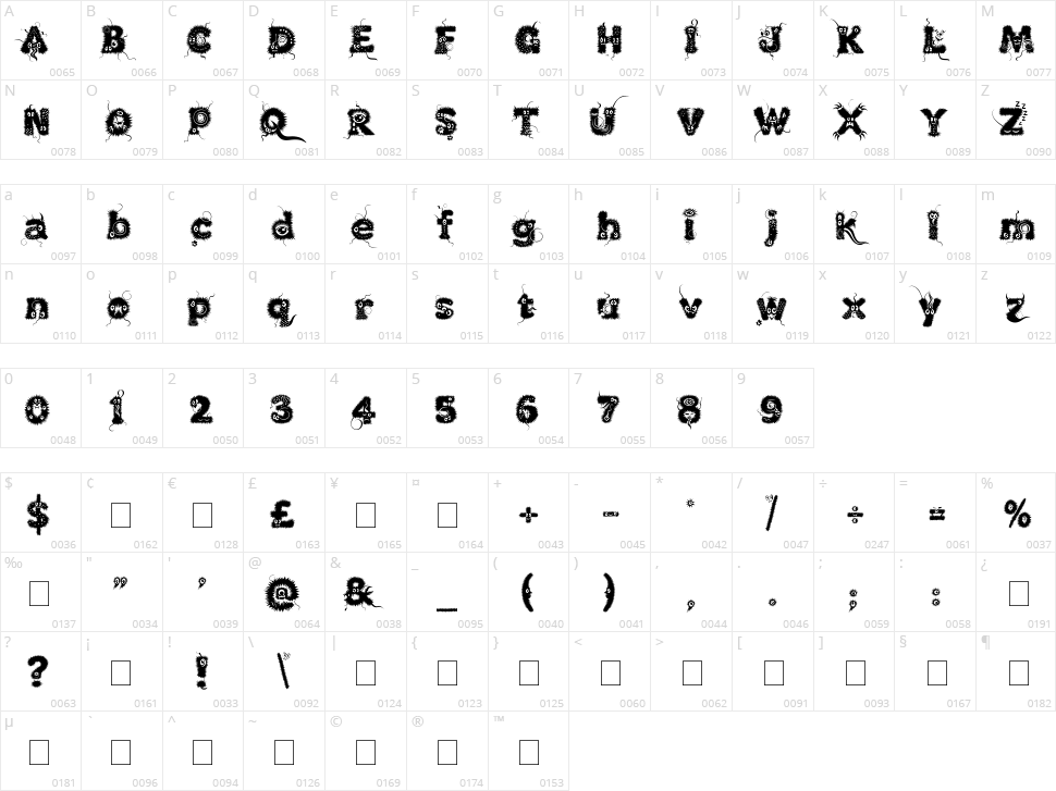 Kingthings Lupine Character Map