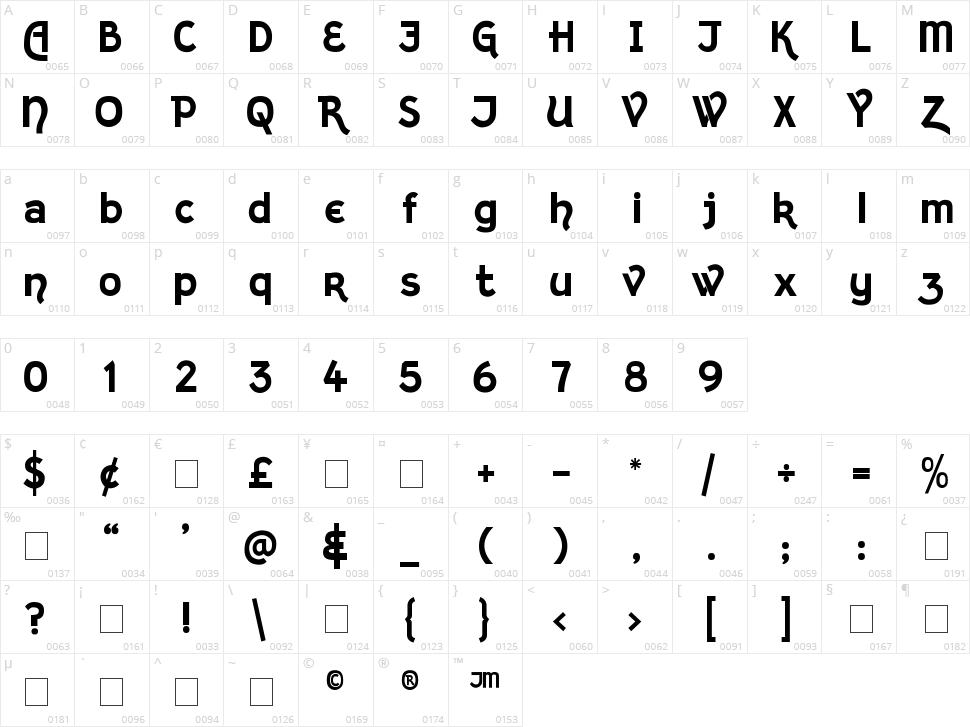 Kingthings Sans Character Map