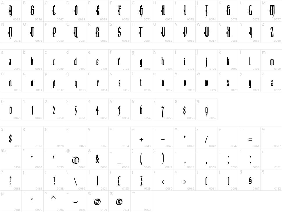 Kinizsi Frakturetta Character Map
