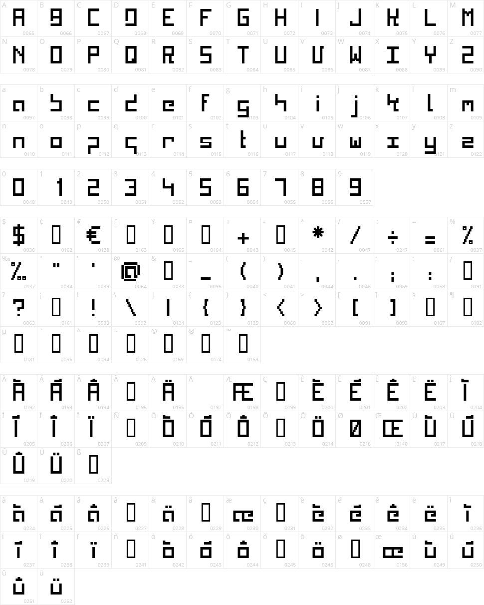 Kinkub Flat Character Map