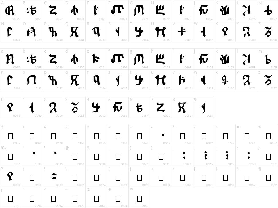 Kitisakkullian Character Map