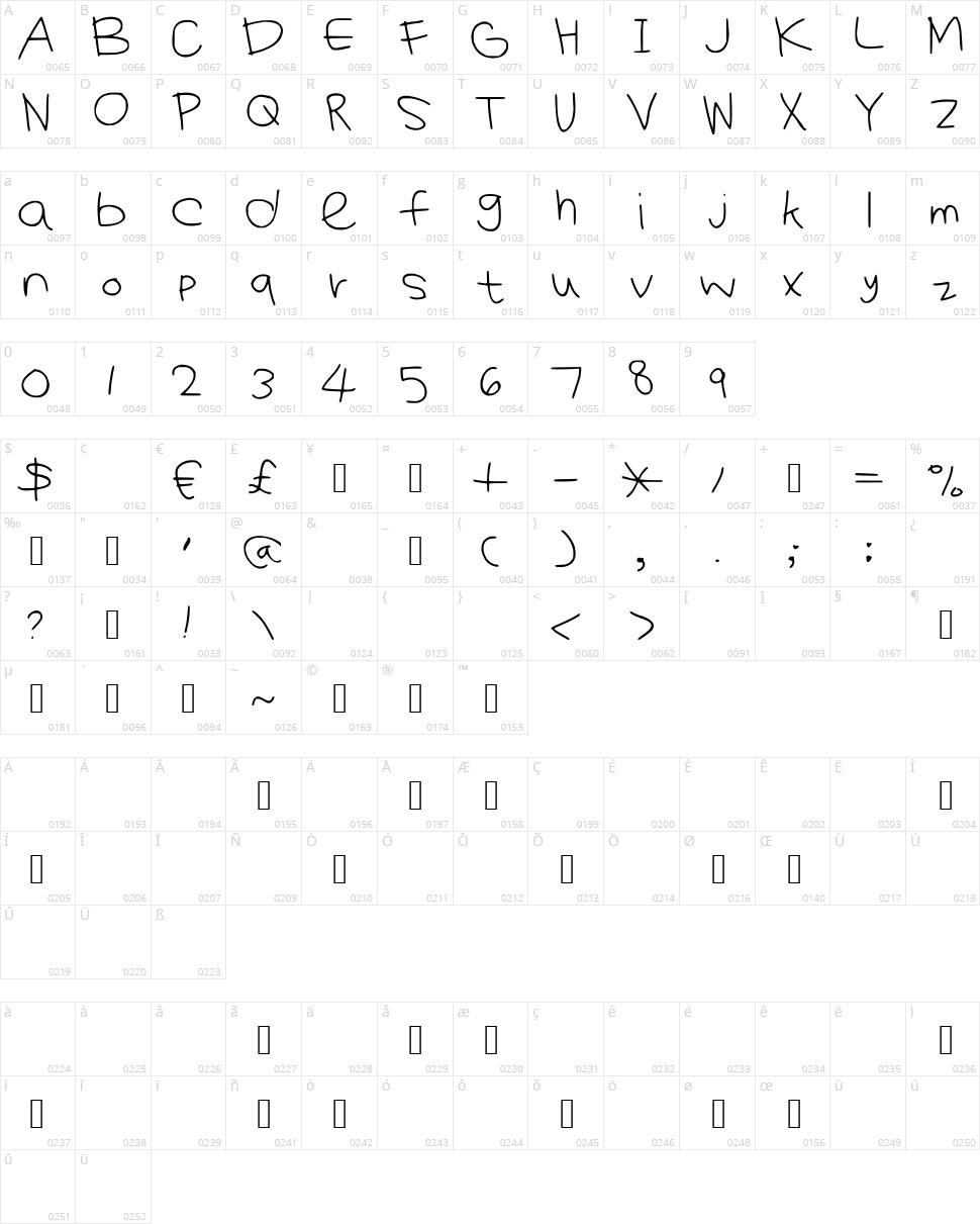 Kiyomi Font Character Map