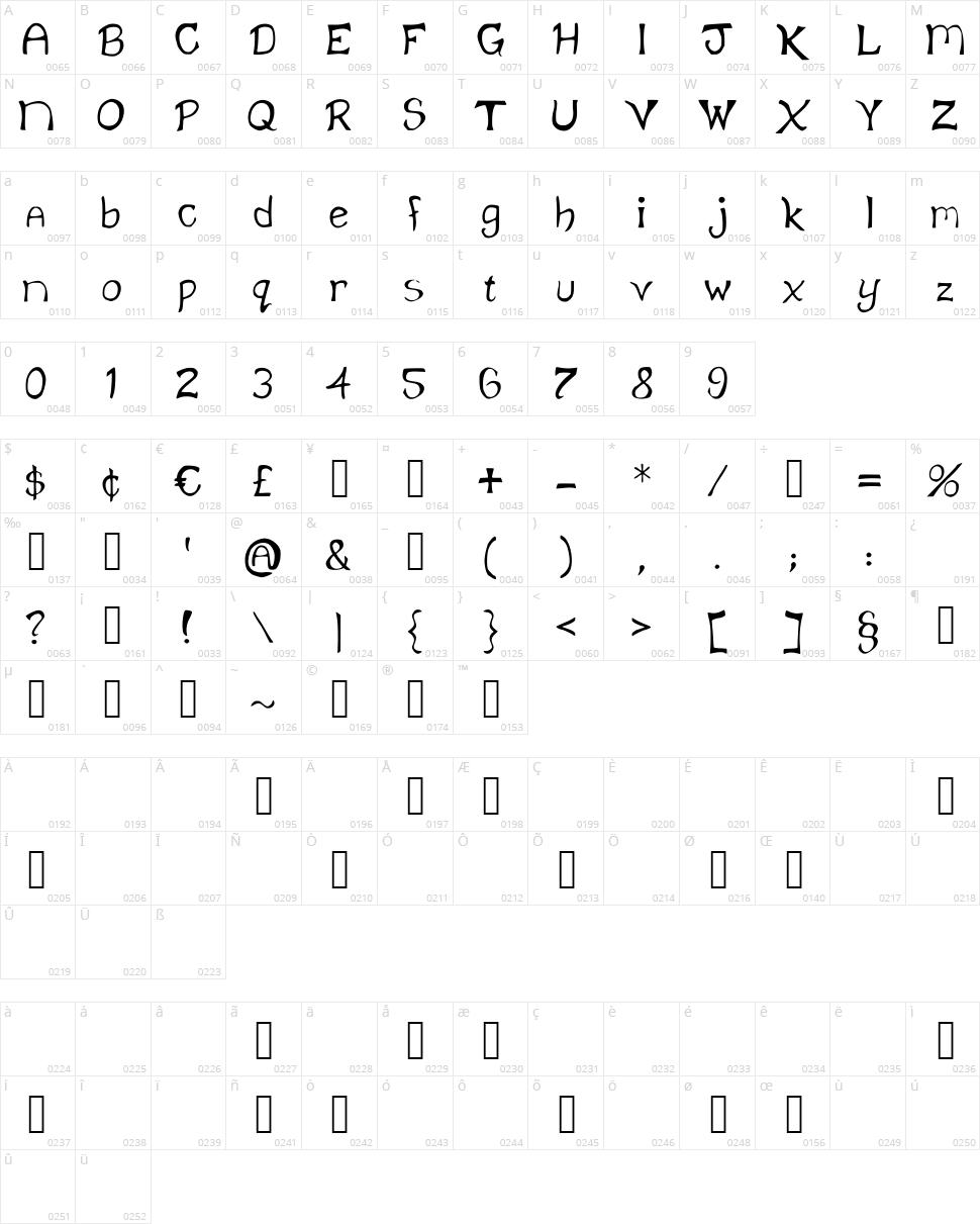 Klaine Character Map