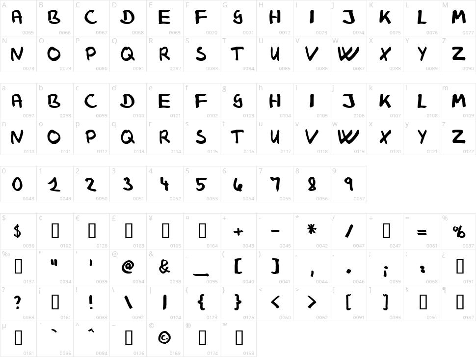 Klaus Johansen Character Map